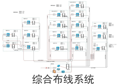 智能布线电路图纸